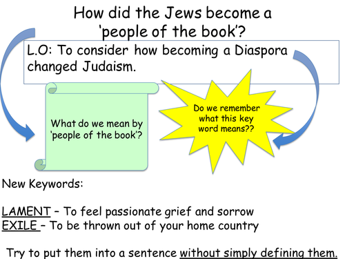 How did the Jews become a people of the book