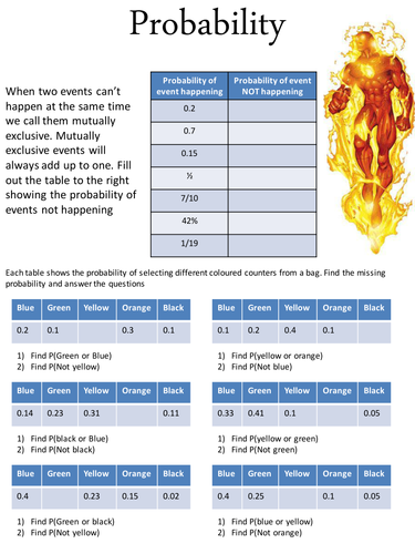 Mutually Exculsive Events Worksheet By Holyheadschool Teaching