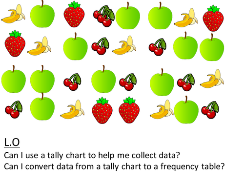 Differentiated Tally & Frequency Chart worksheet by sidekick125 ...