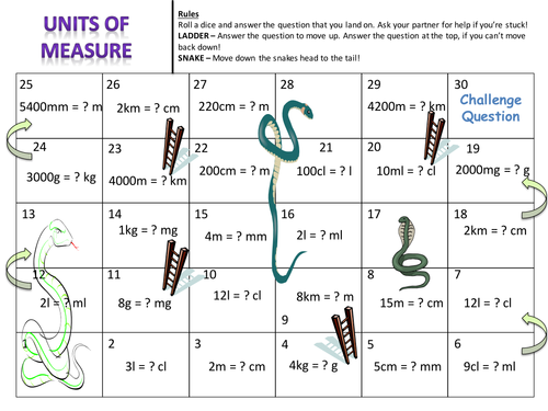 Units of Measure Snakes and Ladders