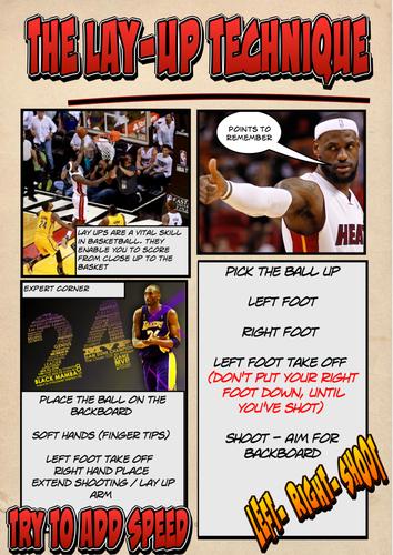 Basketball - Lay up Resource