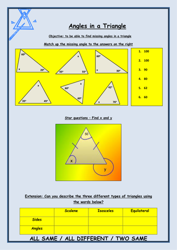 Types Of Triangles And Angles In A Triangle By