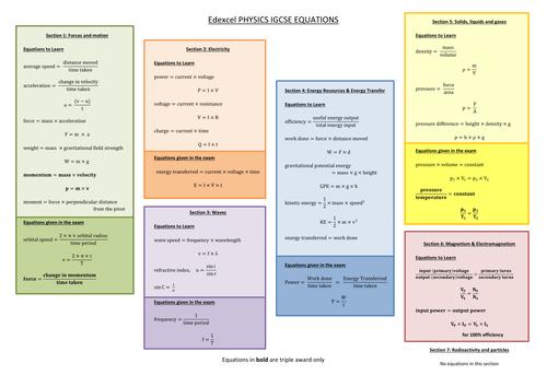 Edexcel IGCSE Physics Equations / Formulae A4