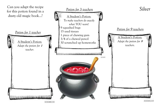 Harry Potter Ratios Scaling Potion Recipes By Captainloui