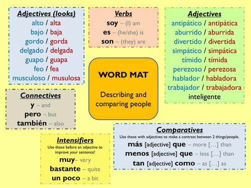 Word mat for describing people