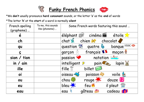 french phonics reference sheet for beginners by lauz106 teaching resources. Black Bedroom Furniture Sets. Home Design Ideas