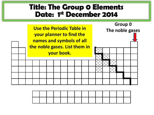 The Elements Of Group 0 By Jt2887 Teaching Resources Tes