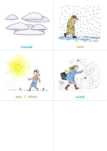 Communication Cookbook Weather Flashcards