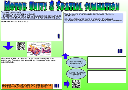 AQA A LEVEL PE Learning Mats