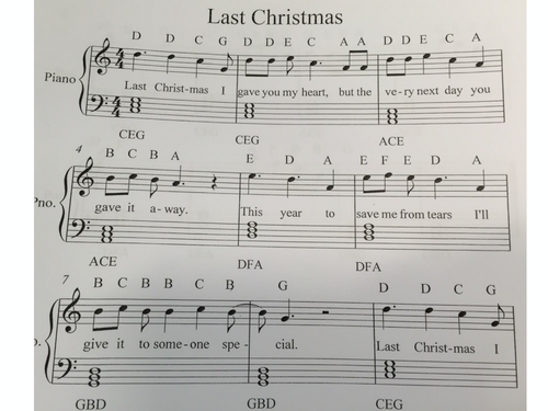 Christmas Music Sheets.Last Christmas By Wham Easy Sheet Music