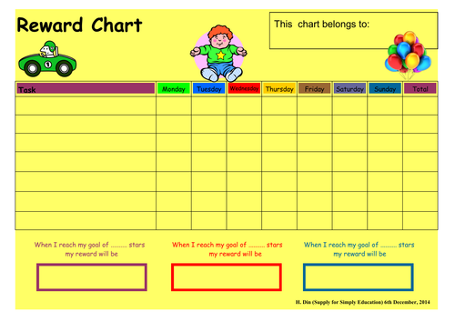 reward chart by hdin786 teaching resources tes