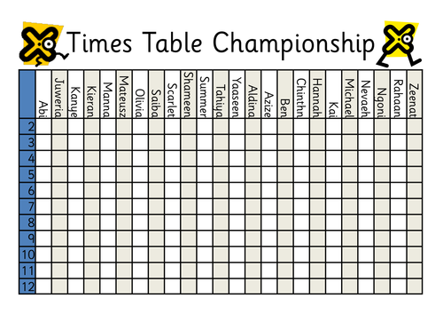 Times table championship chart by hamdog teaching for 85 times table