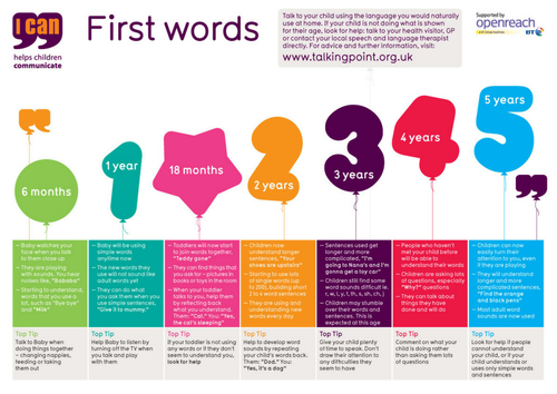First Words Poster