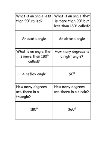 Review quiz cards