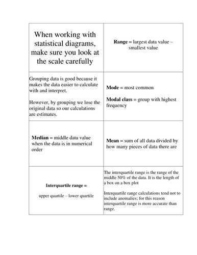 Statistics review Cards