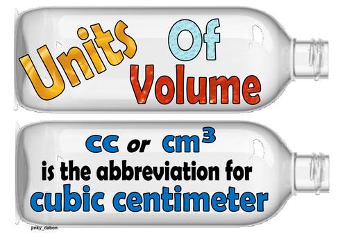Grade 4 - Units of Volume in Bottles