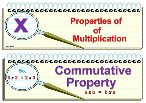 Grade 4-Properties of Multiplication
