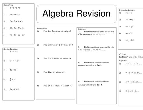 review Sheet - Algebra