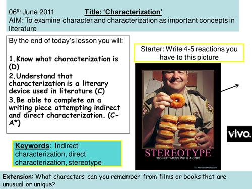 Characterization in Writing