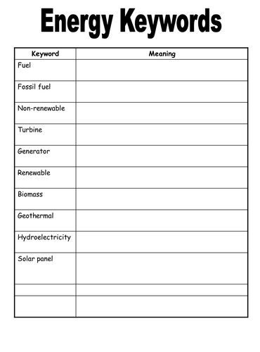 Set of energy resources handouts by Physics_Teacher ...