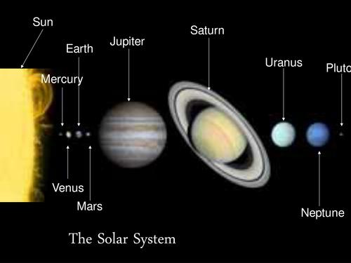 Solar system starter