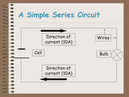 The water model of a circuit
