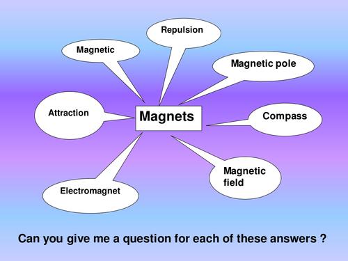 Magnets starter