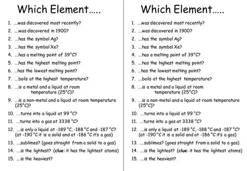 Which element?