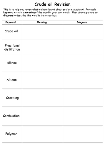 Hydrocarbons review