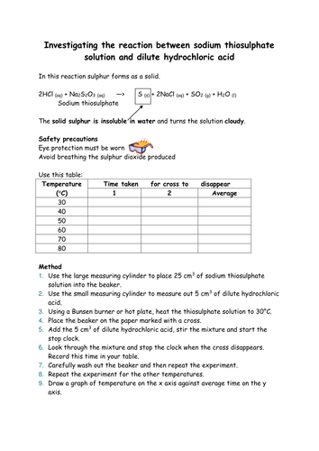 Rates of reactions practical