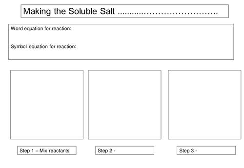 Making salts handout