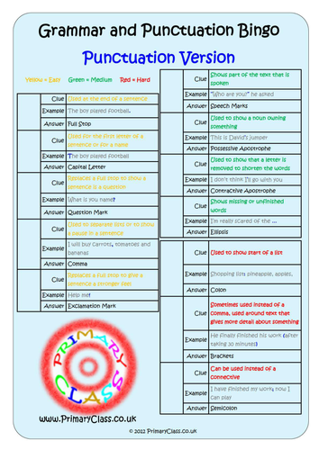 Punctuation Bingo Cards with Question Master