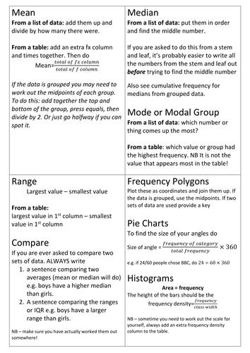Algebra Note Cards