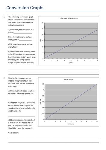 Conversion graphs