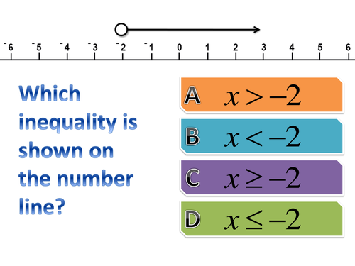 Inequalities on a number line