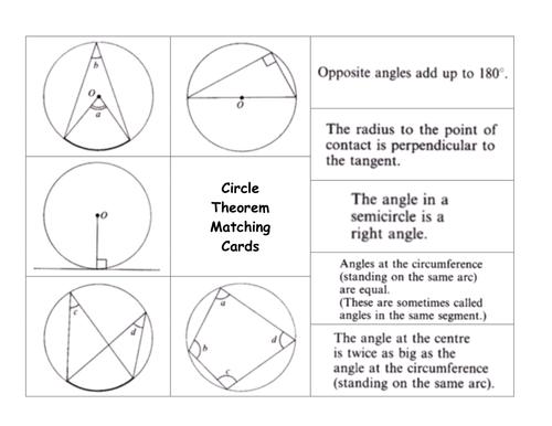 Matching Cards - Circle Theorems