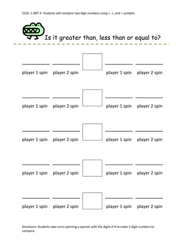 Greater  Than, Less Than, Equal To... with Spinner