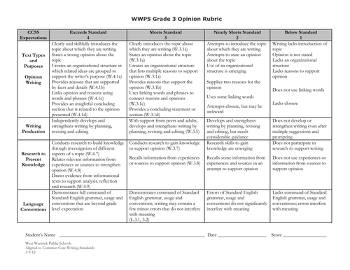 Common Core Writing Rubrics: Grade 3