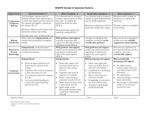 Common Core Writing Rubrics: Kindergarten