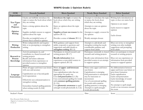 Common Core Writing Rubrics: Grade 1