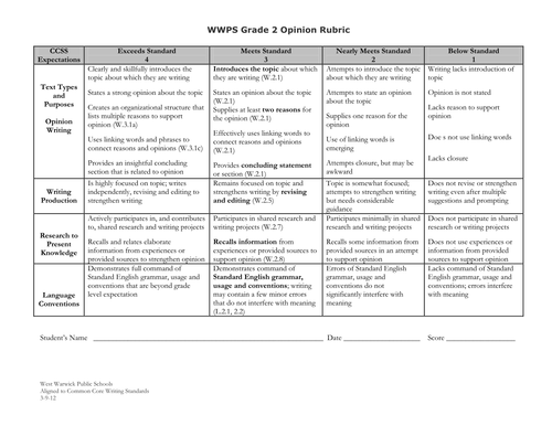 Common Core Writing Rubrics: Grade 2