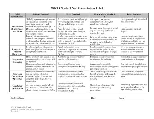 Oral Presentation Rubric: Grade 2