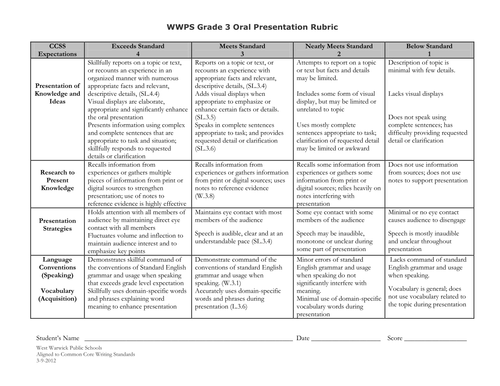 oral presentation rubric college Most college students will need to bolster their public speaking skills at some 15 strategies for giving oral presentations over your upcoming presentation.