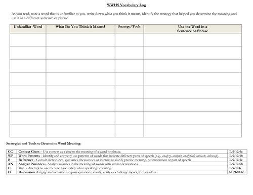 Vocabulary Log for learning new words: Grade 9