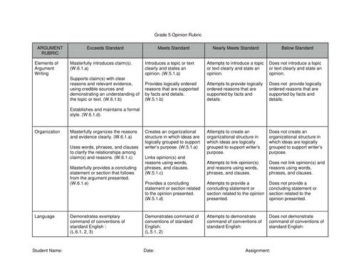 Common Core Writing Rubrics: Grade 5