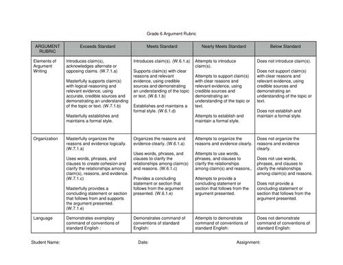 Common Core Writing Rubrics: Grade 6
