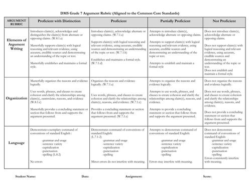 Common Core Writing Rubrics: Grade 7