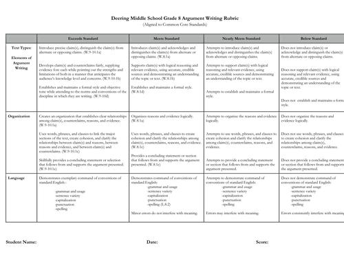 Common Core Writing Rubrics: Grade 8
