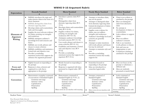Common Core Writing Rubrics: Grade 10