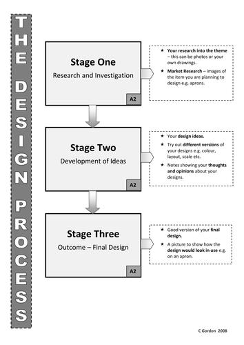 Explaining the design process